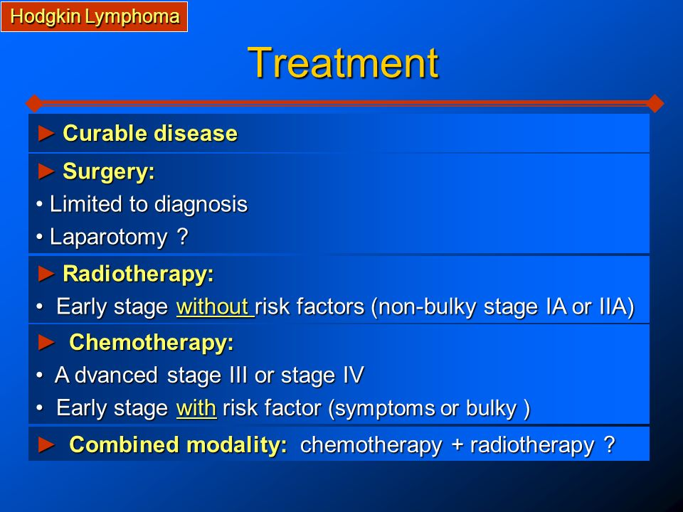 Treatment ► Curable disease ► Surgery: Limited to diagnosis