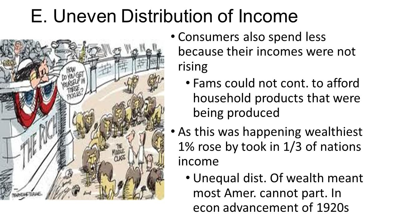 E. Uneven Distribution of Income