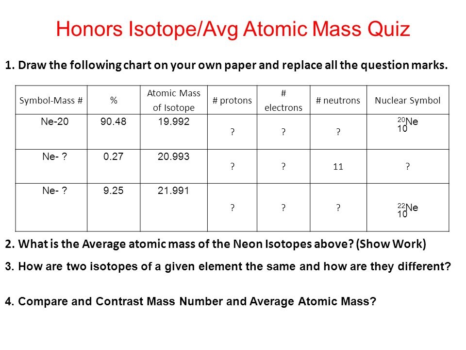 Atoms the building blocks of matter ppt download honors isotopeavg atomic mass quiz urtaz Images