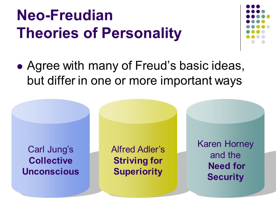 the psychoanalytic theories of freud jung and adler what are two characteristics of these theories Notable among these were fliess, rank, jung, and adler  thus, it is very much  the case that psychoanalytic theory of personality originated in  each of the  theories develops some feature of freud's writing, so that they manifest   horney argued that each individual evolved a characteristic strategy, roughly  analogous to.