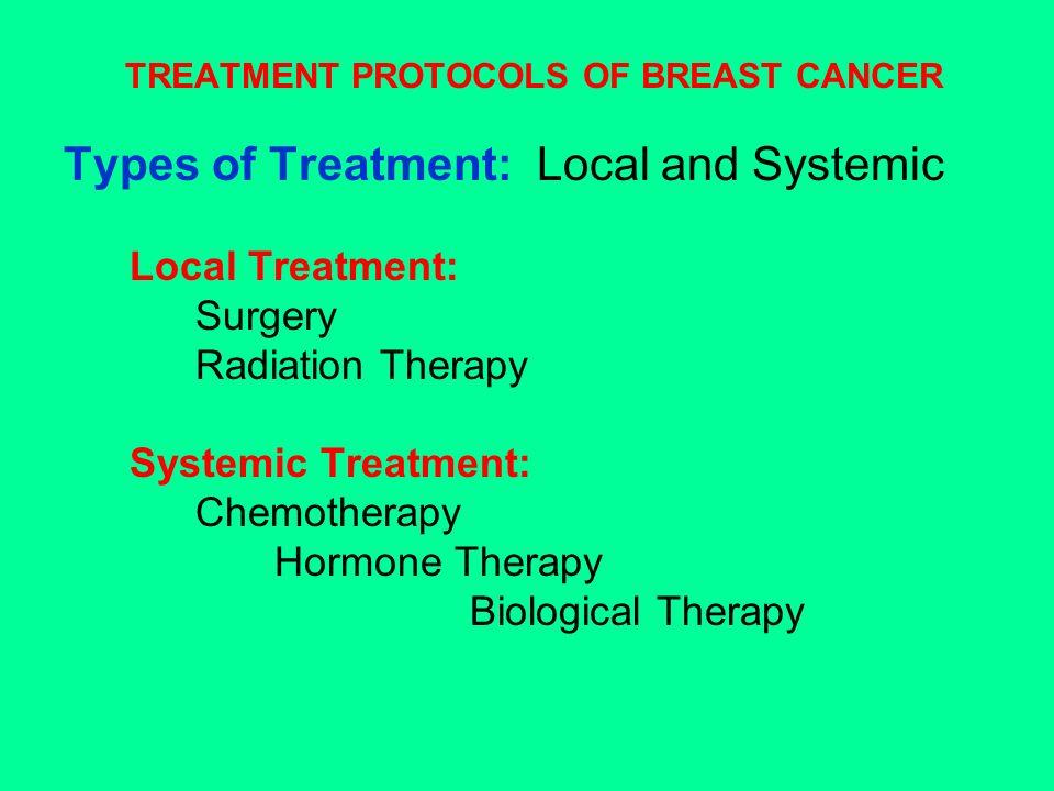 Breast cancer free treatment michigan