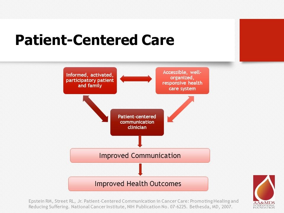 understanding the patient care system Pre- and postsession surveydocx understanding the patient  specific systems  in place at the national level to monitor health care quality.