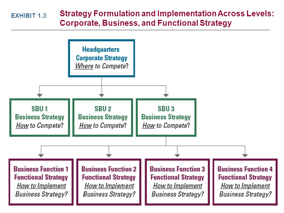 toyota strategy formulation According to day (1986), strategy formulation refers to the process undergone to choose the most appropriate course of action so that the organizational goals and objectives are realized hence the achievement of the organizational vision and mission.