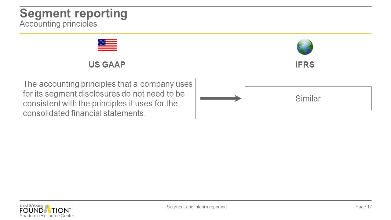 segment reporting Iascf827 international financial reporting standard operatingsegments ifrs november2006 versionincludes amendments resulting from ifrss issued up.
