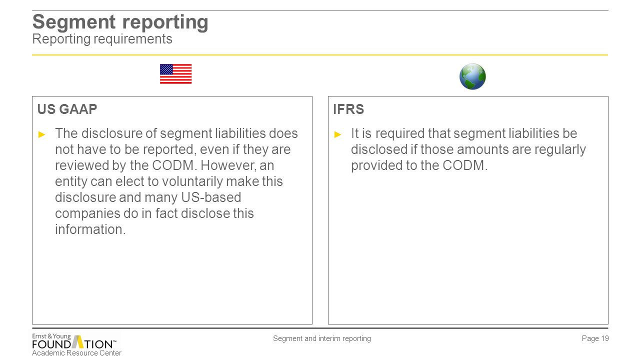 segmental reporting Business segment reporting represents a basic tool in the oversight and  management of the bbva group's various activities the group compiles  reporting.