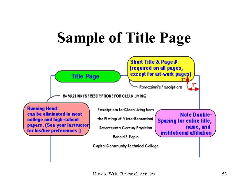 how to write play titles
