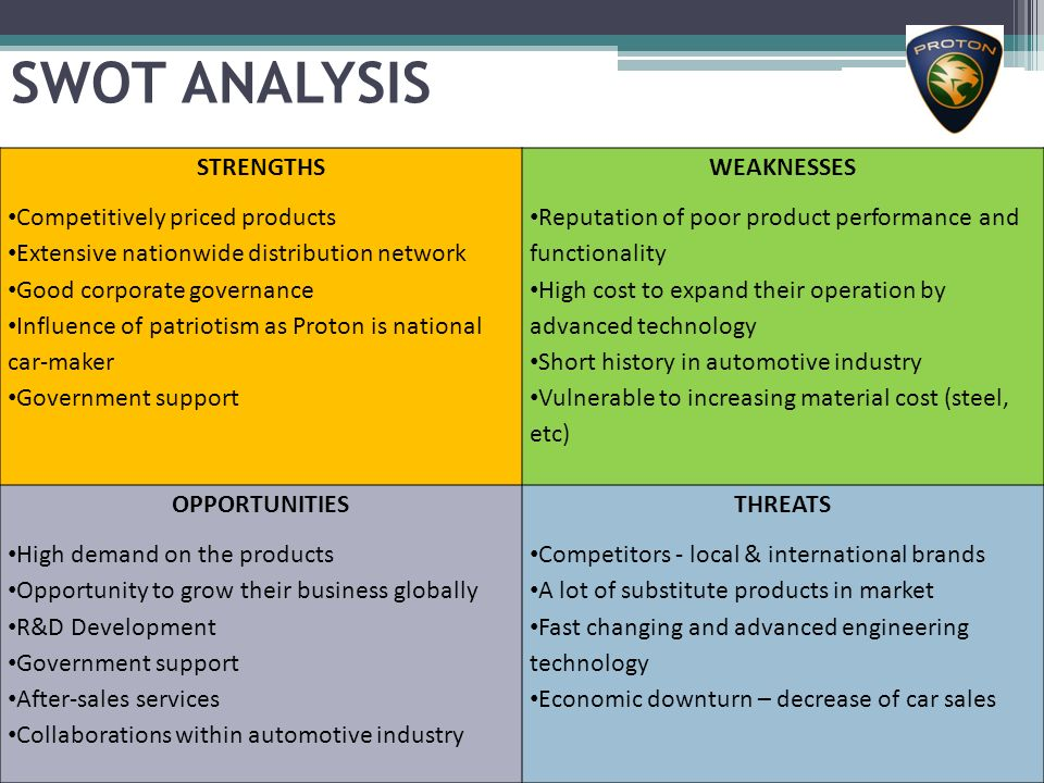 chickfila swot analysis A swot analysis is a very commonly used strategic framework in business it is simple to understand and provides a great starting point for considering strategic choices.