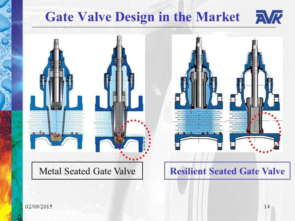 Avk Valves Manufacturing Avk The Perfect Valves Choice