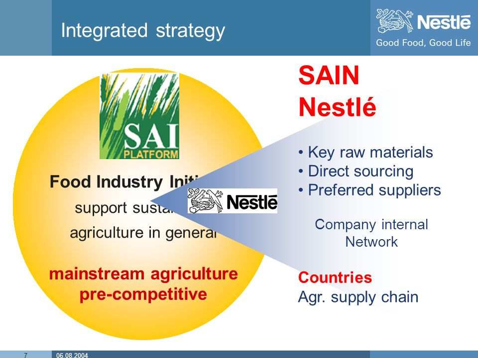 nestle sustainable agriculture initiatives swot Nestlé has a variety of initiatives to  sustainable quality program,  agriculture and rural development, 9).