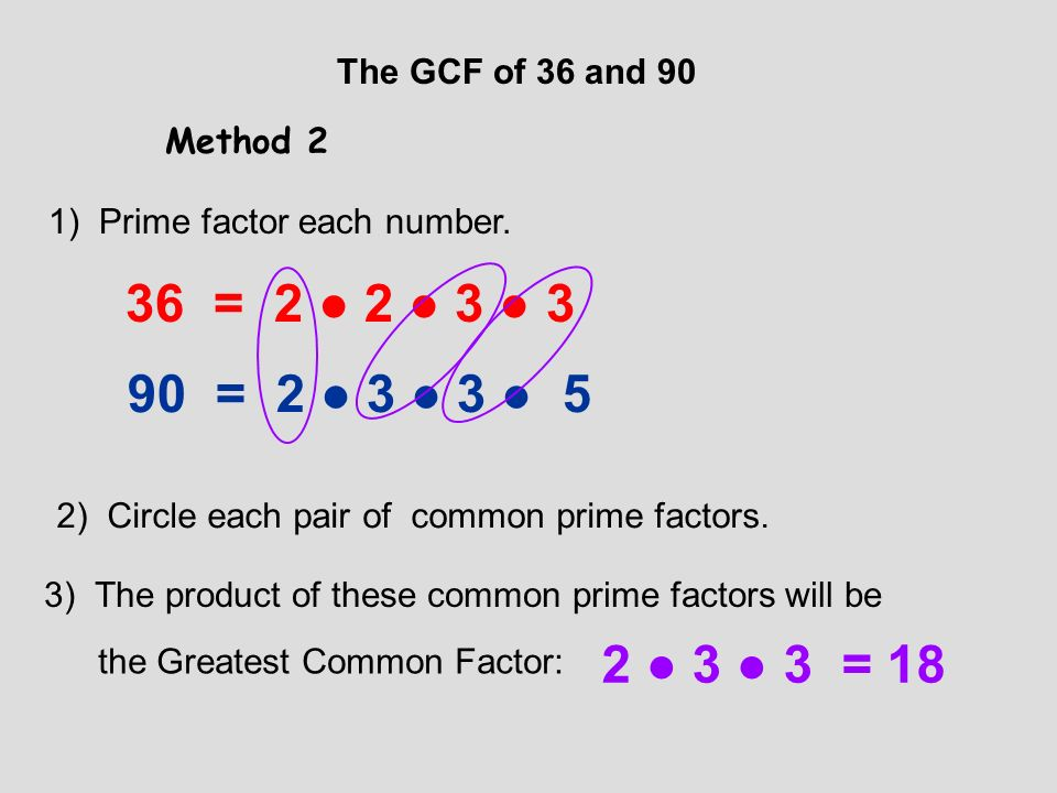 Lesson 4-4 Pages Greatest Common Factor (GCF) - ppt download