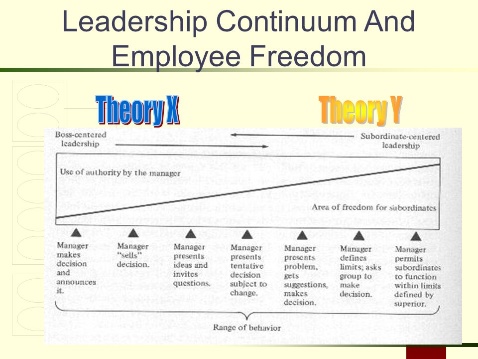 Leadership Continuum And Employee Freedom