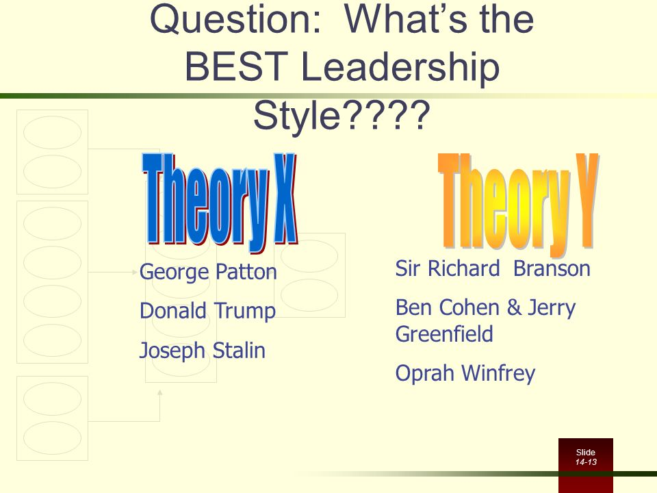 Question: What's the BEST Leadership Style
