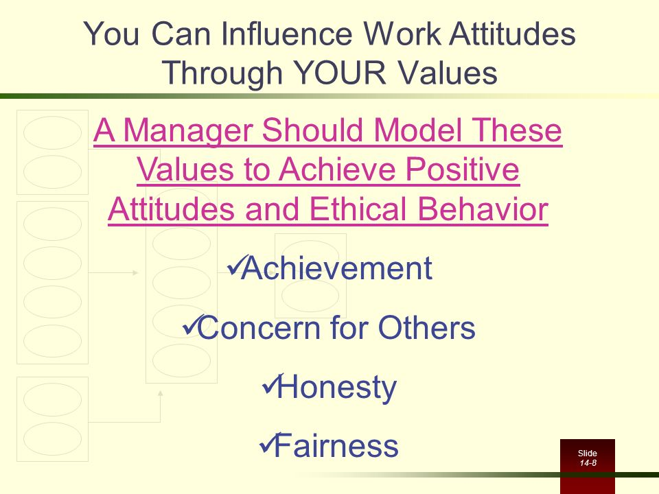 You Can Influence Work Attitudes Through YOUR Values