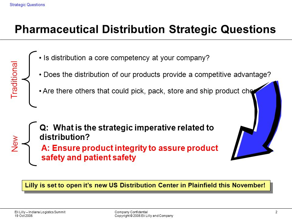 pharmaceutical distribution channel in bangladesh » our distribution network  incepta pharmaceuticals ltd is a leading pharmaceutical company in bangladesh established in the year 1999 the company has a very .