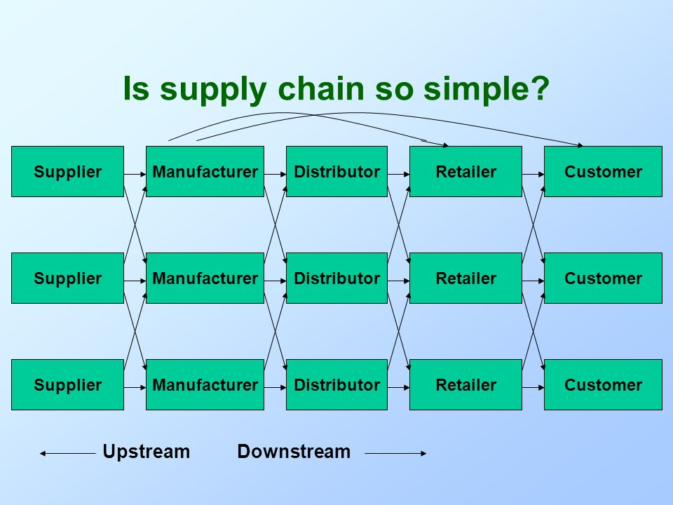 supply chain strategies for lucban tiles Supply chains in tile industry which have similar supply chain construction,   reveals the effect of production strategies and existing potential opportunities and .