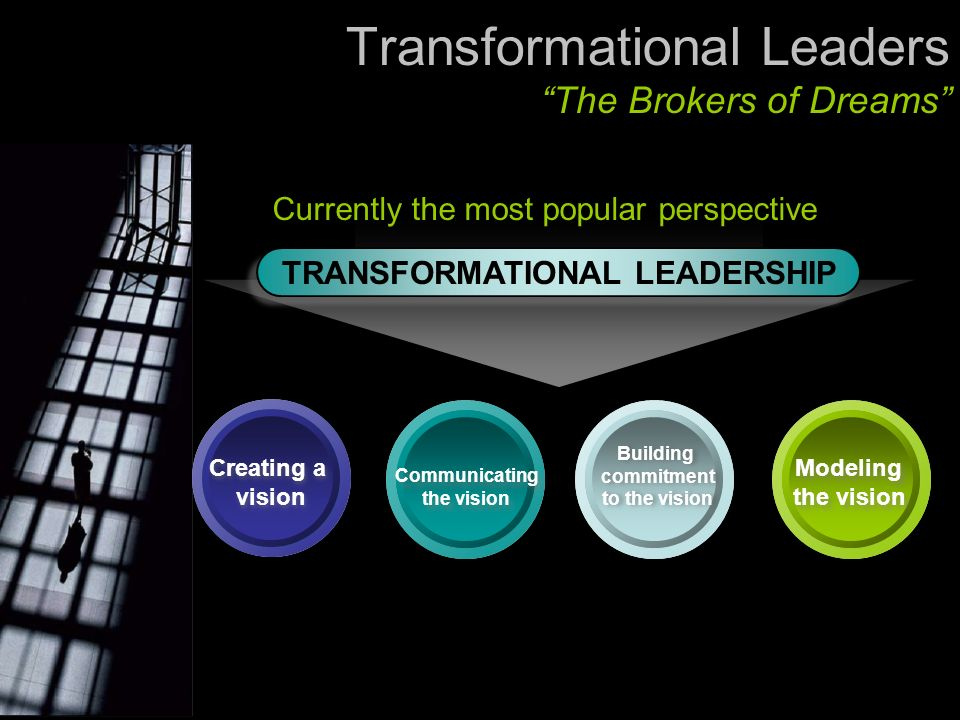 michael dell as a transformational leader A report on a business leader- micheal dell download michael dell exercises transformational leadership - he act as a role model for his employees.