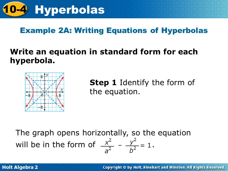 Example 2A: Writing Equations of Hyperbolas