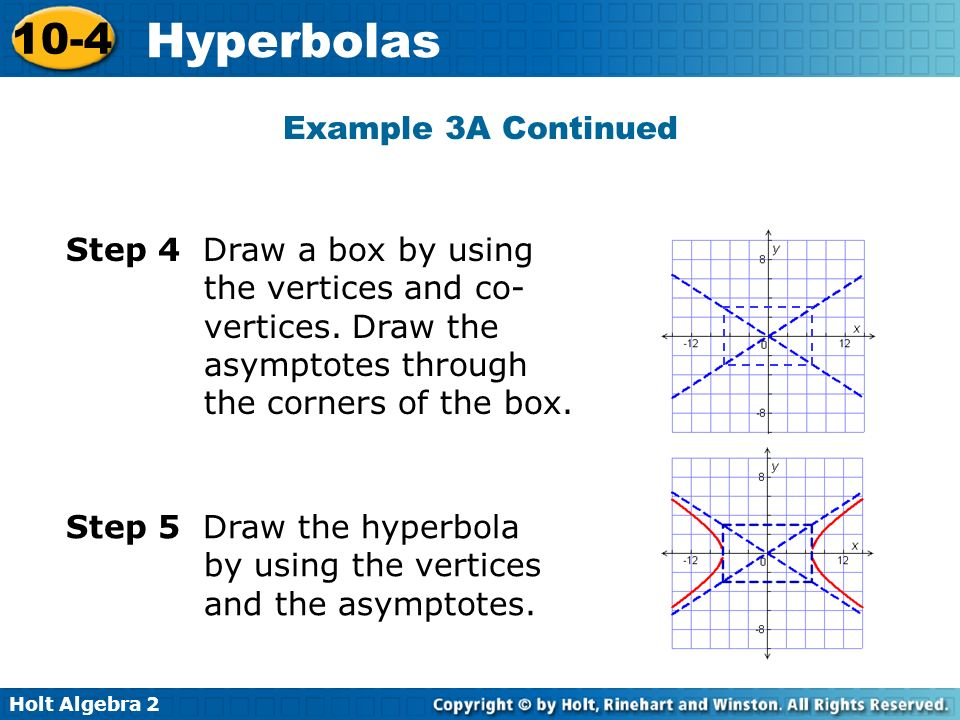 Example 3A Continued Step 4 Draw a box by using the vertices and co-vertices. Draw the asymptotes through the corners of the box.