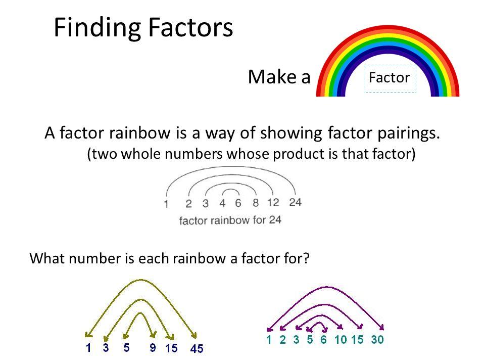 Factors & Multiples Lesson 1 - Factors & GCF - ppt download