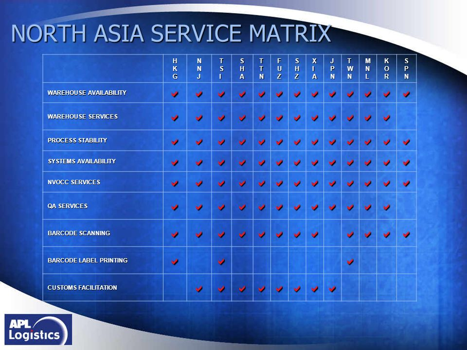 NORTH ASIA SERVICE MATRIX