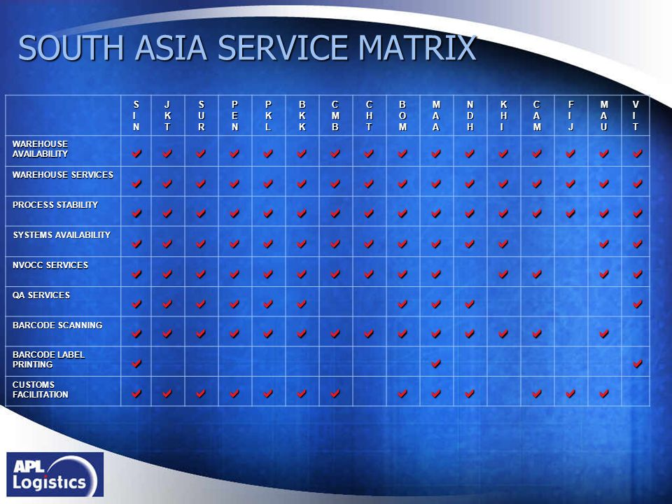 SOUTH ASIA SERVICE MATRIX