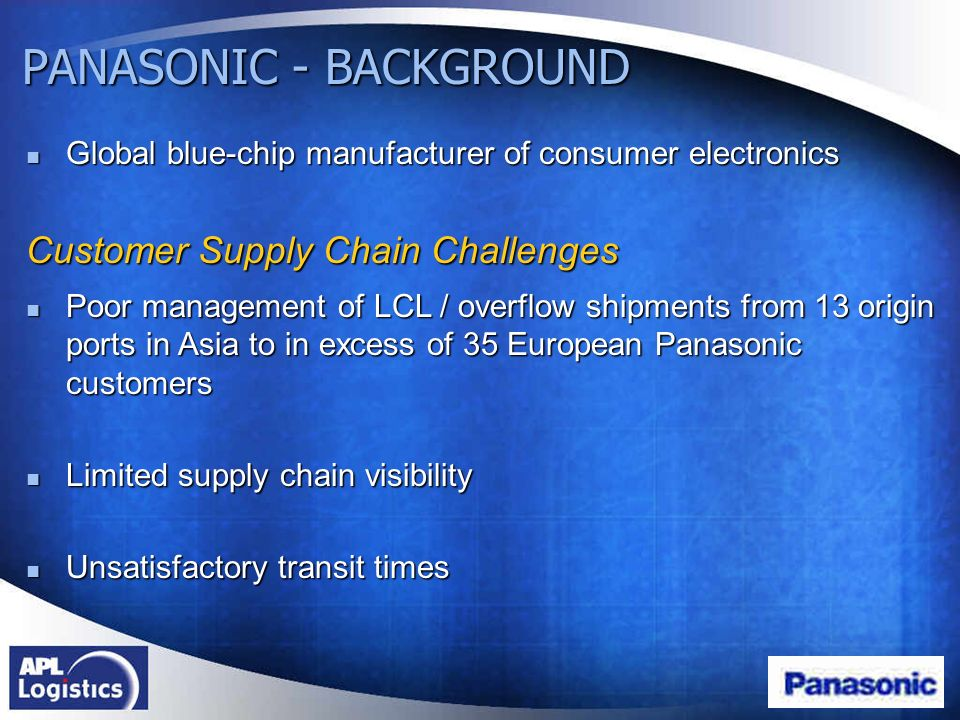PANASONIC - BACKGROUND
