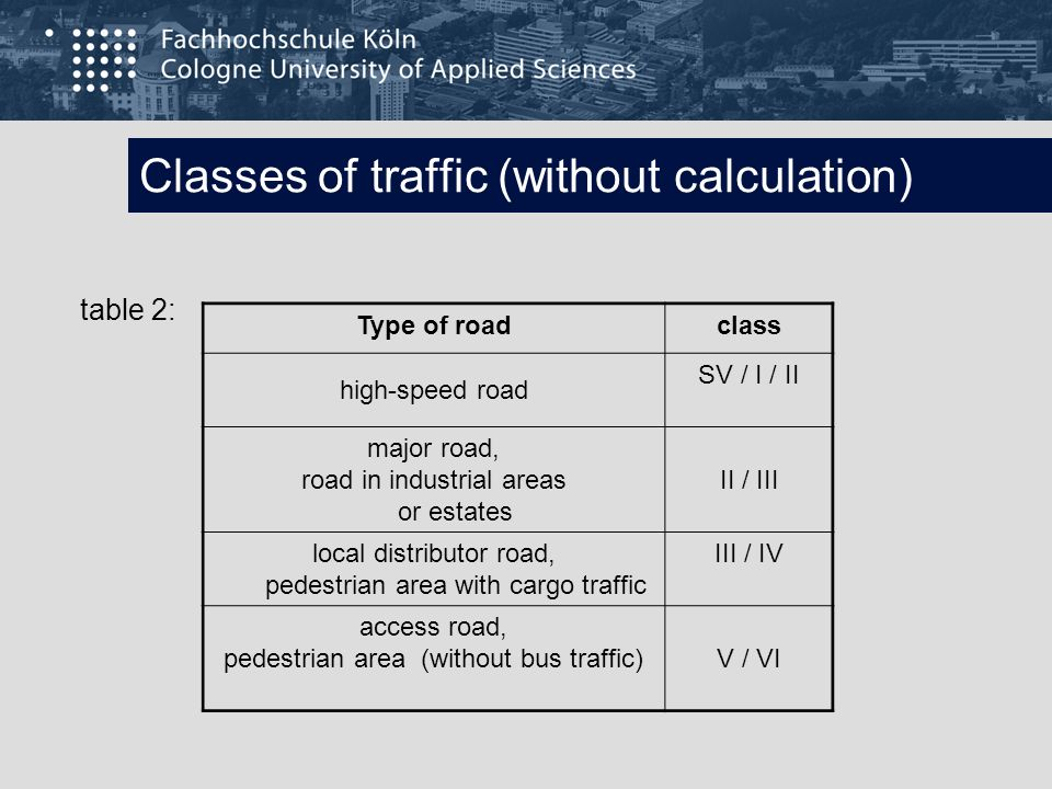 Classes of traffic (without calculation)