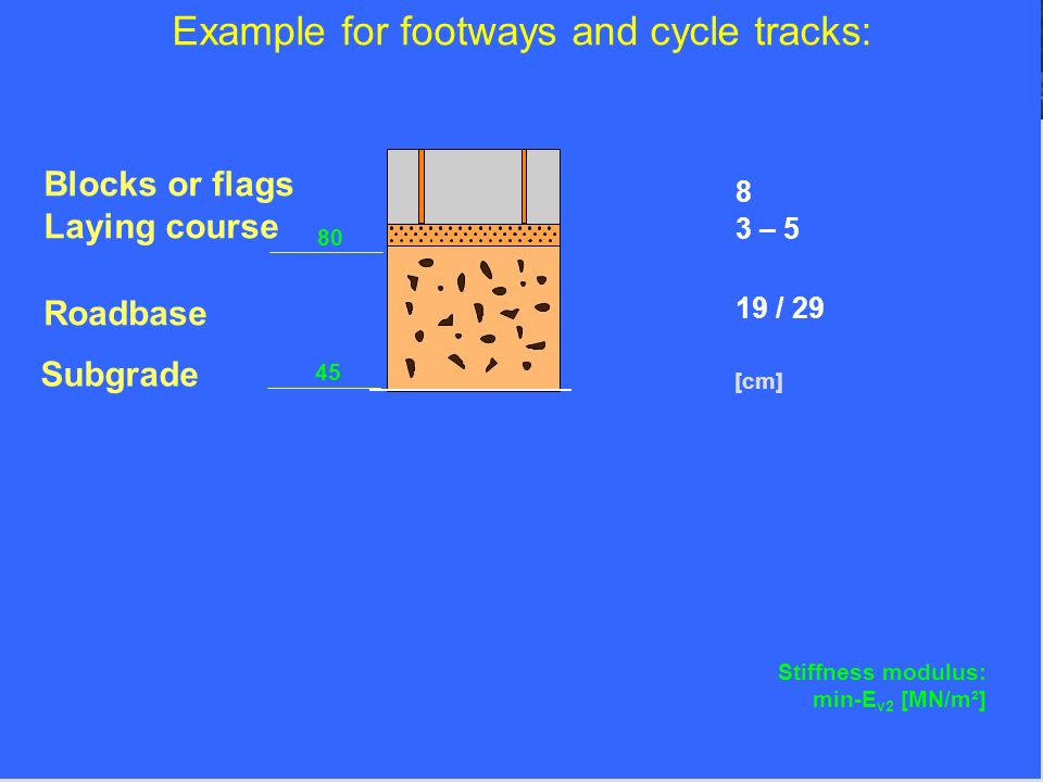 Example for footways and cycle tracks: