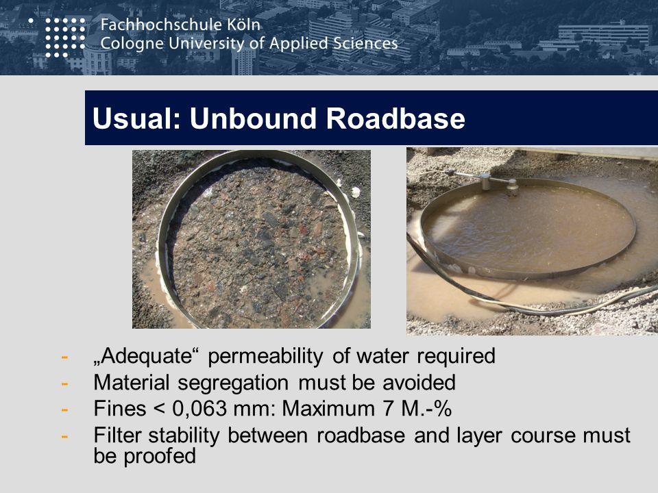 Usual: Unbound Roadbase