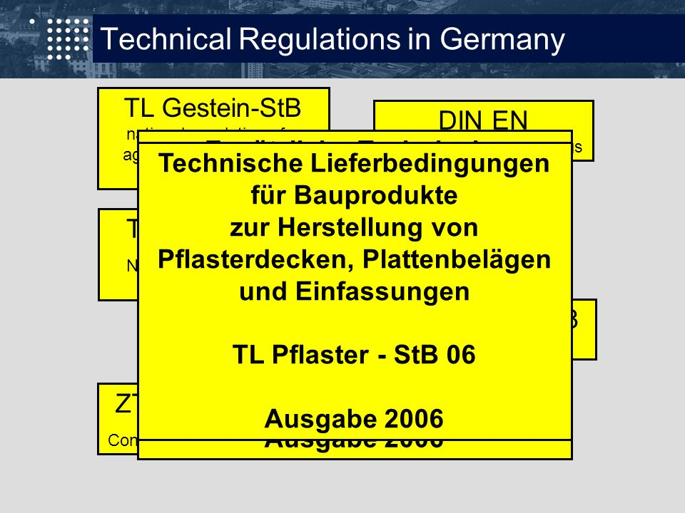 Technical Regulations in Germany