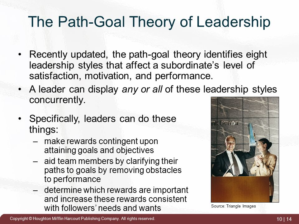 goal theory of sales leadership Goal-setting theory affects many aspects of your business and once you understand specific applications in each area, you can improve your company in concrete ways clarity to be effective, goals must be clear according to goal-setting theory.