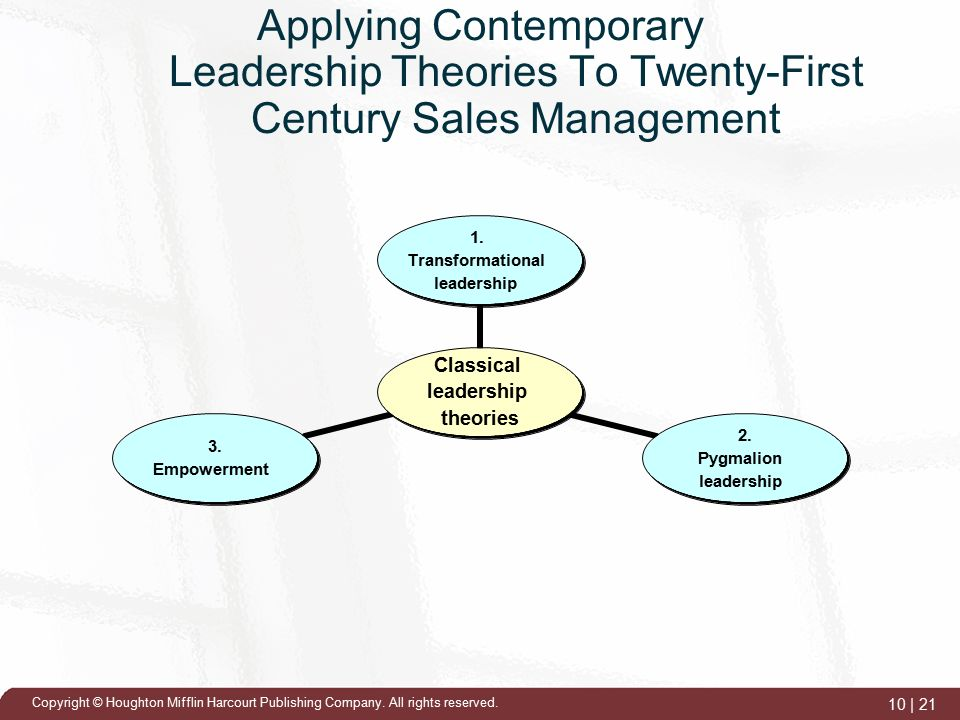 contemporary leadership theories Here is the best resource for homework help with ldr 711a : leadership theories and practice at university of phoenix find ldr711a study guides, notes contemporary views of leadership contemporary views of leadership 1 contemporary views of leadership 2 contemporary views of leadership.