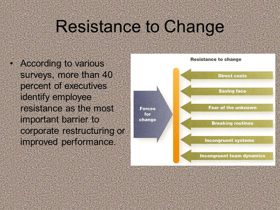 how to deal with resistance to organizational change