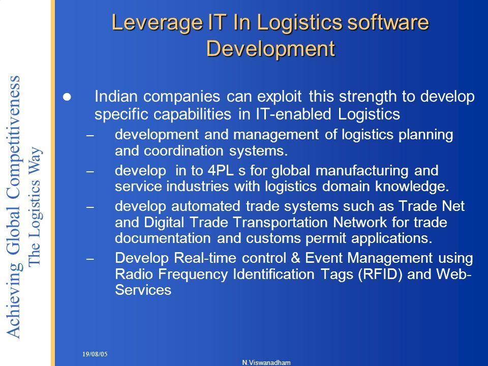 Leverage IT In Logistics software Development