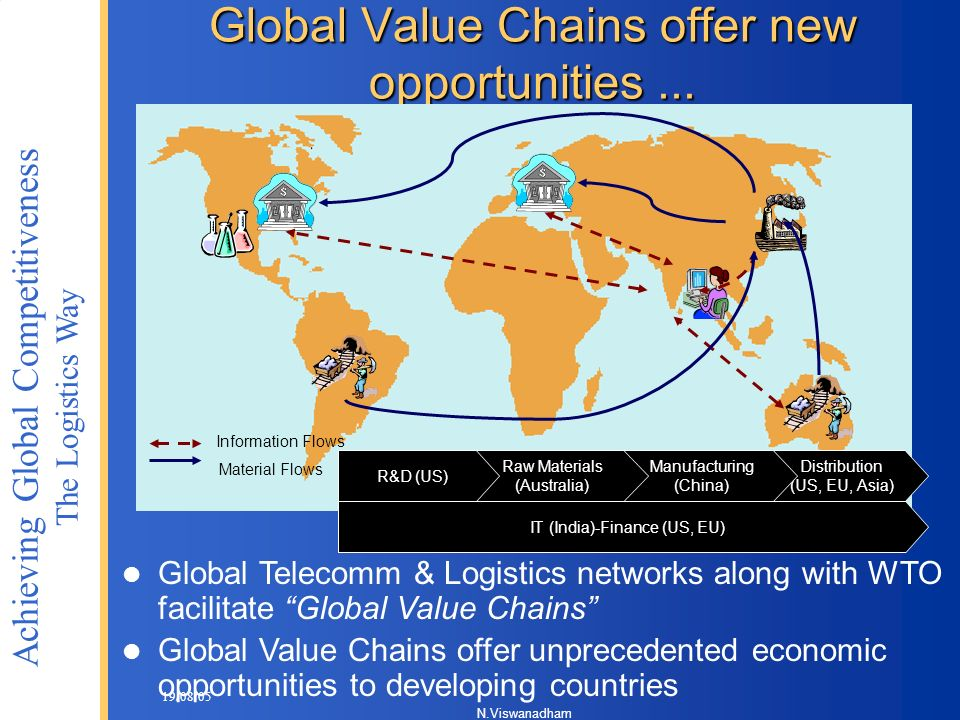 Global Value Chains offer new opportunities ...