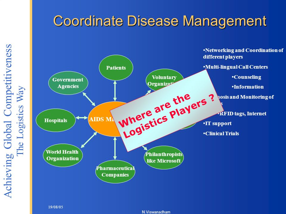 Coordinate Disease Management