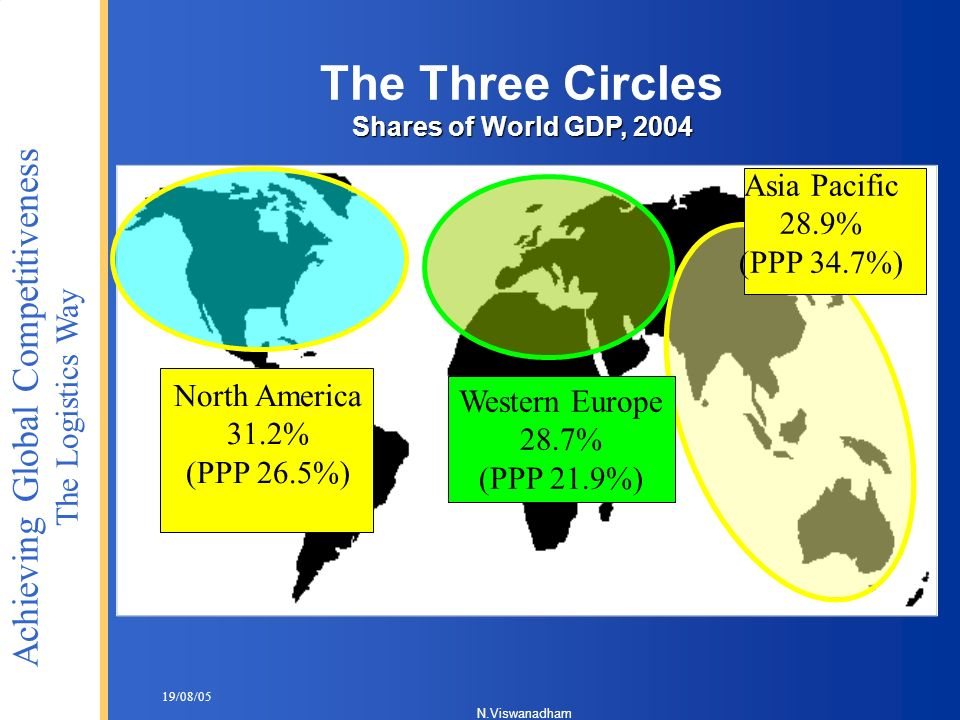 The Three Circles Shares of World GDP, 2004