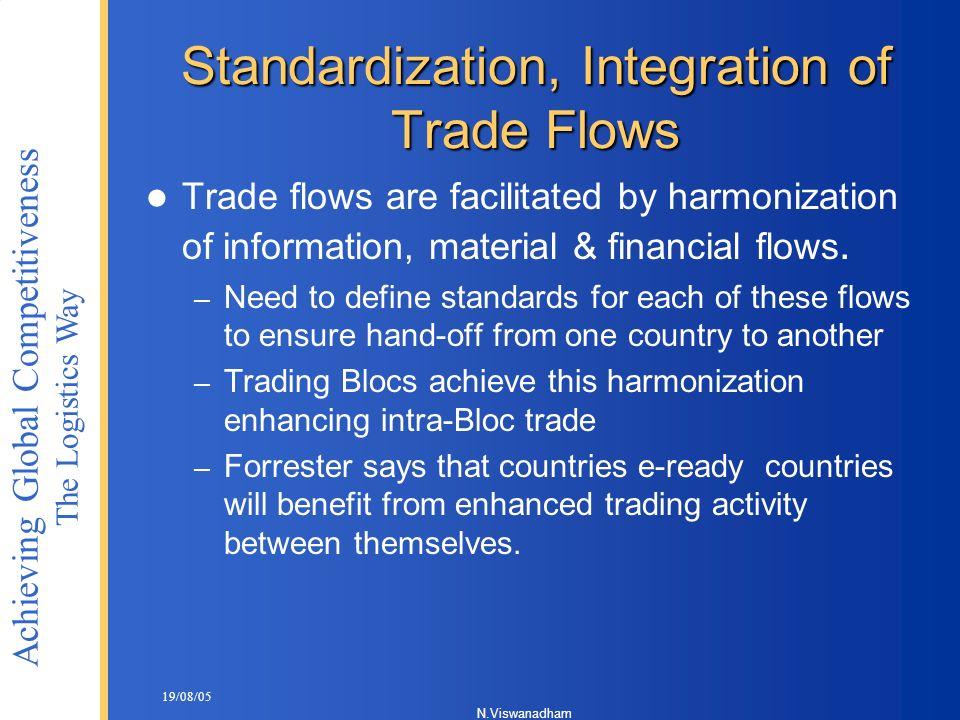 Standardization, Integration of Trade Flows