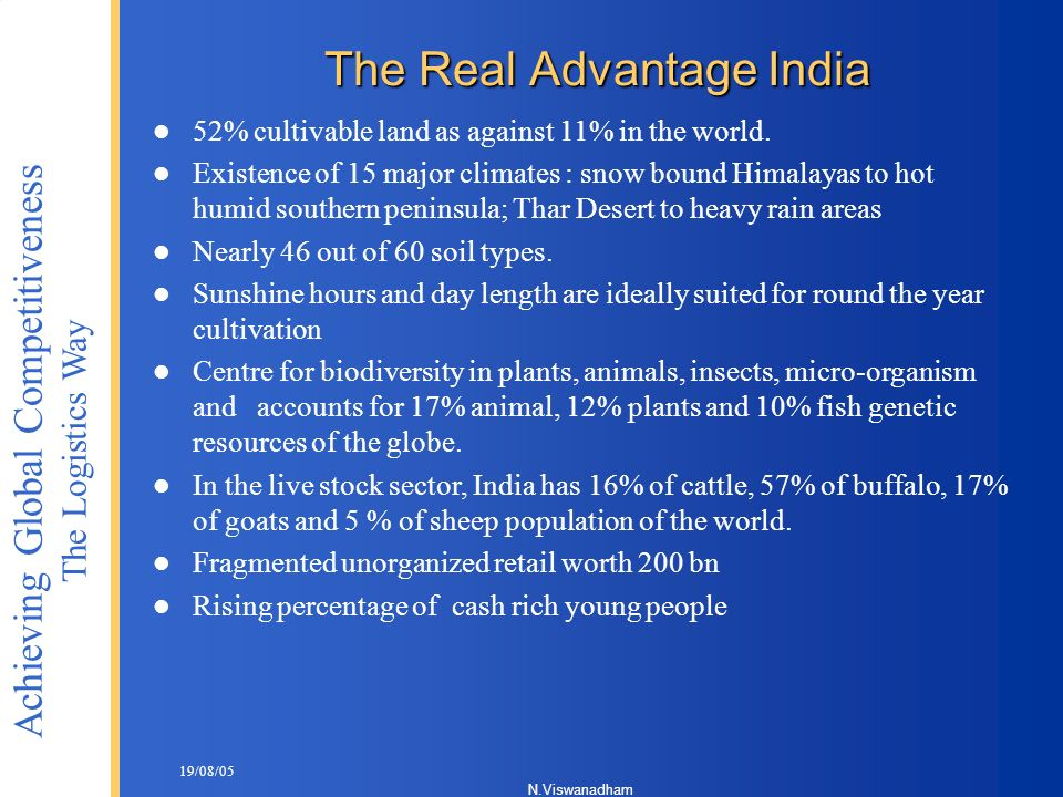 The Real Advantage India