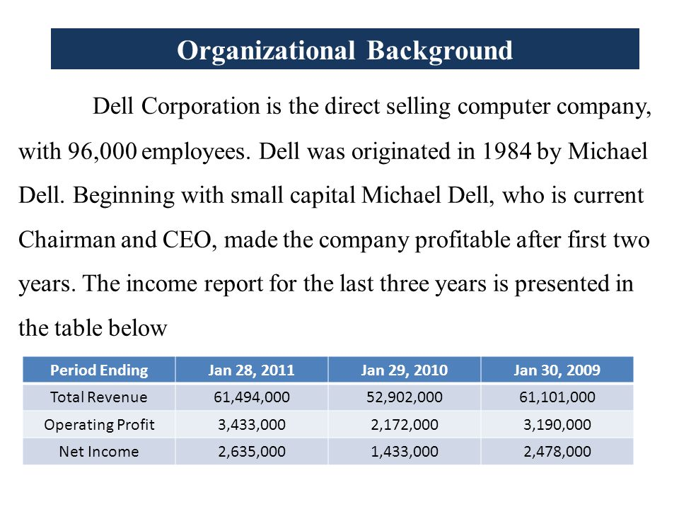 dell computer corporation marketing and business Computer on fire video card ruined email addresses for 19 dell executives senior vp, business product group brad_anderson@dellcom jeffrey clarke.