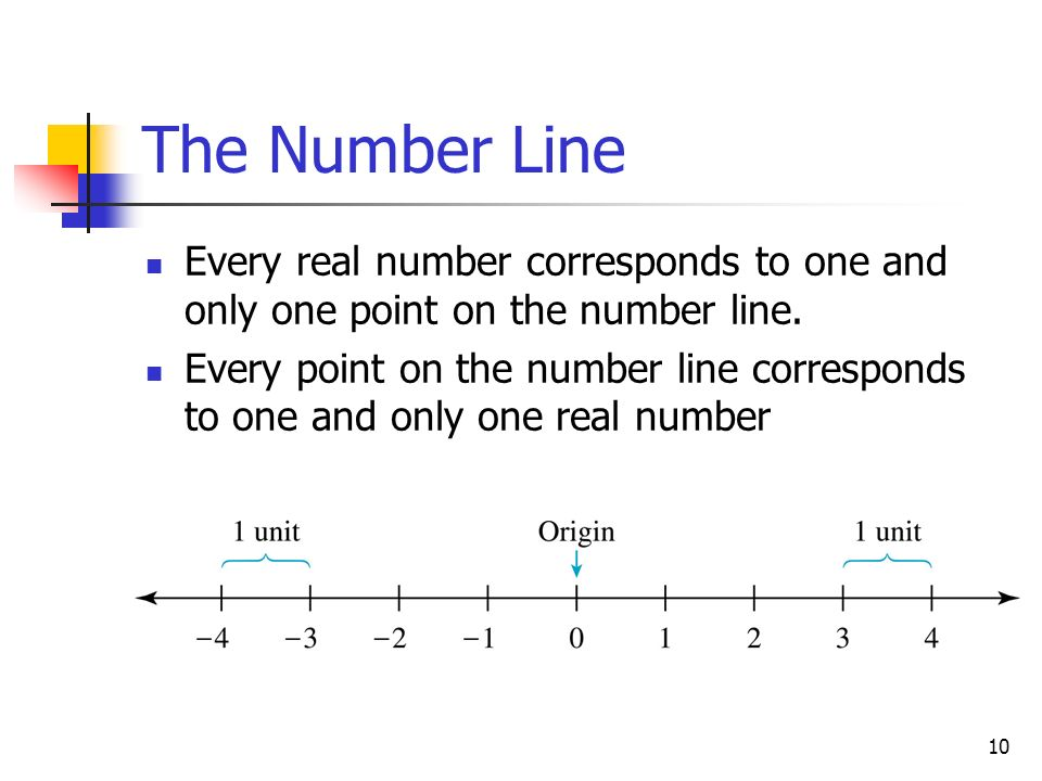 The Number Line Every real number corresponds to one and only one point on the number line.