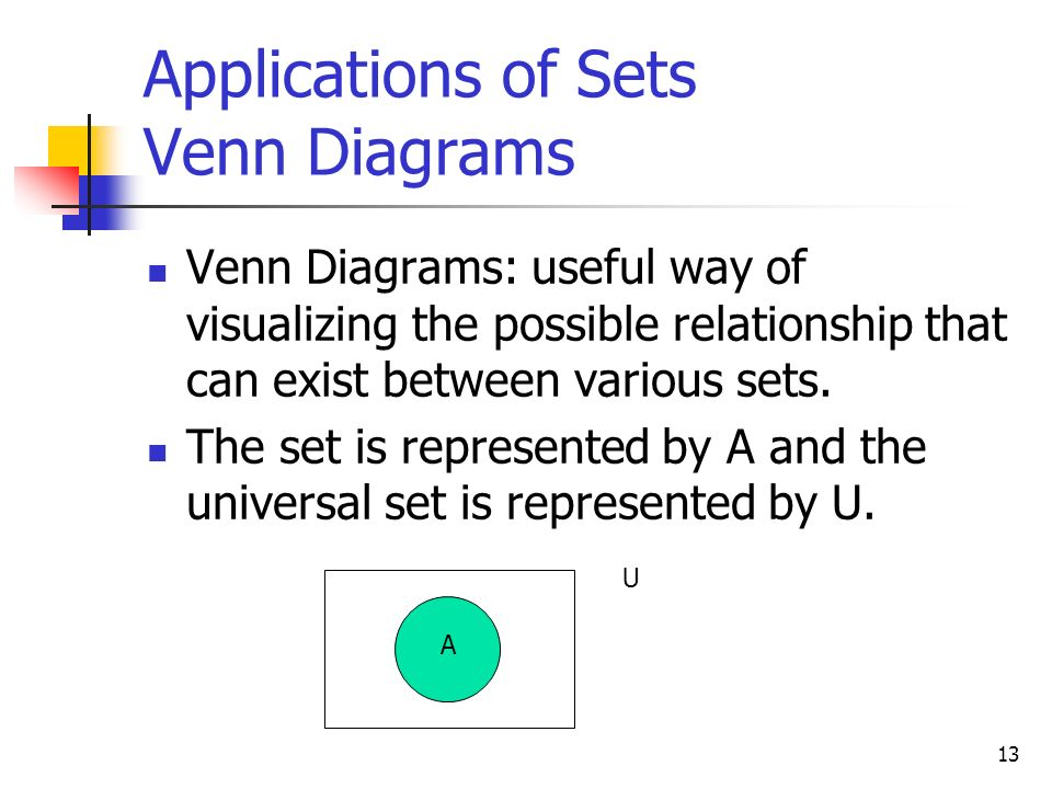 Applications of Sets Venn Diagrams