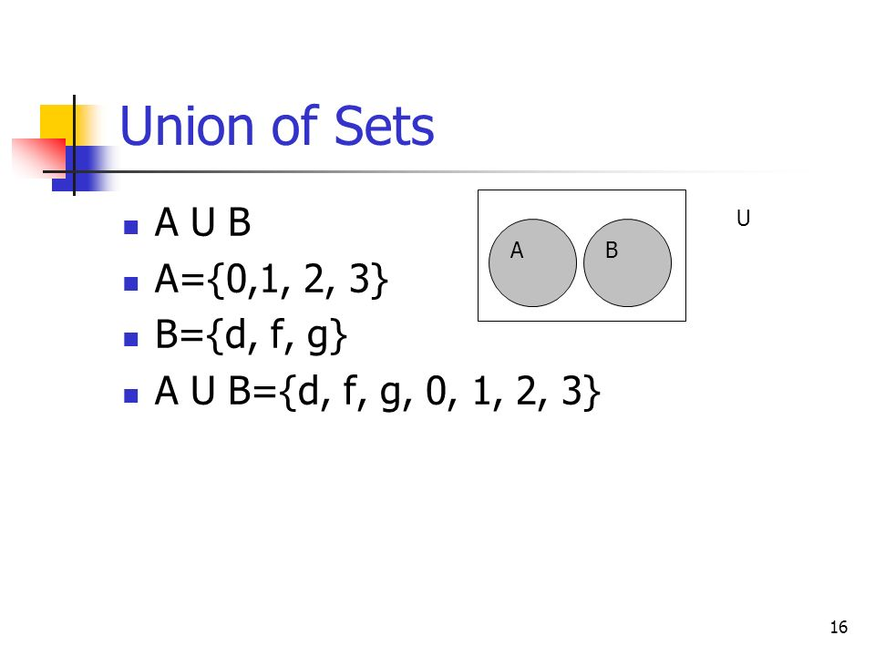 Union of Sets A U B A={0,1, 2, 3} B={d, f, g}