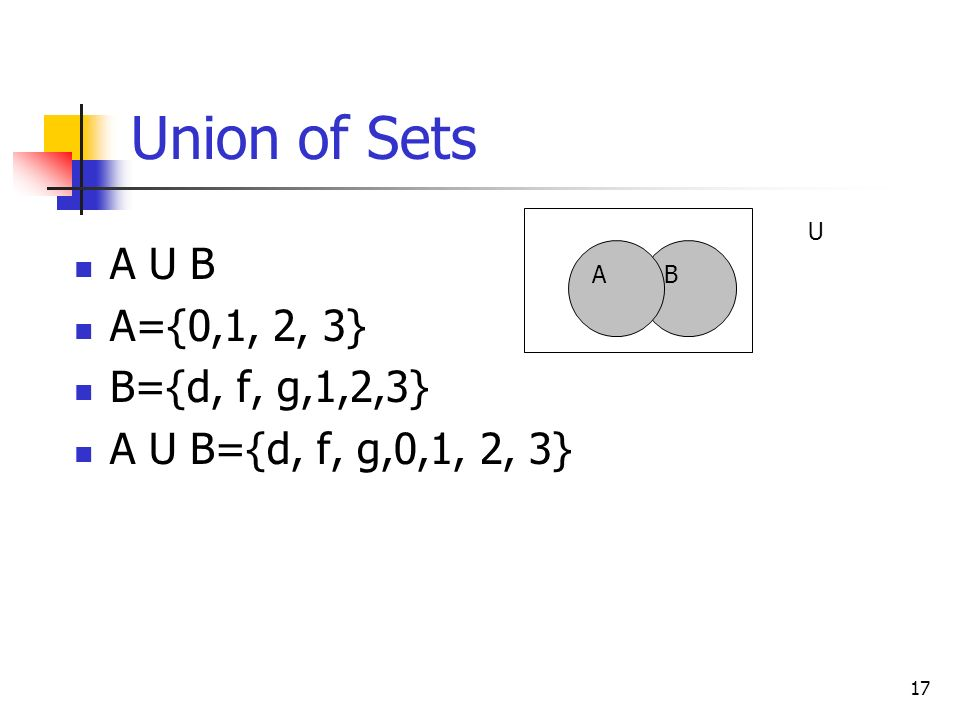 Union of Sets A U B A={0,1, 2, 3} B={d, f, g,1,2,3}