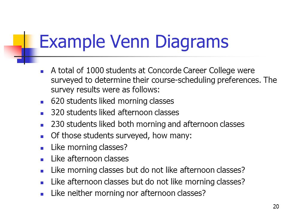 Example Venn Diagrams