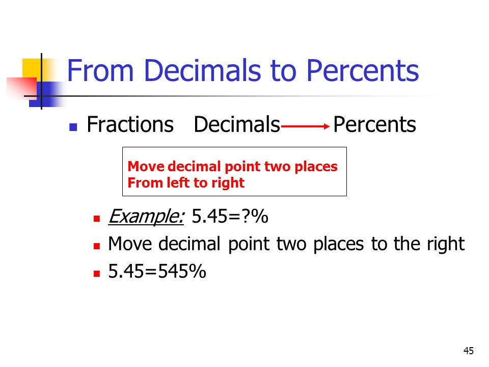 From Decimals to Percents