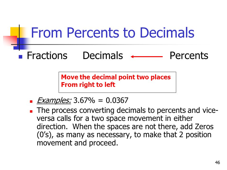 From Percents to Decimals
