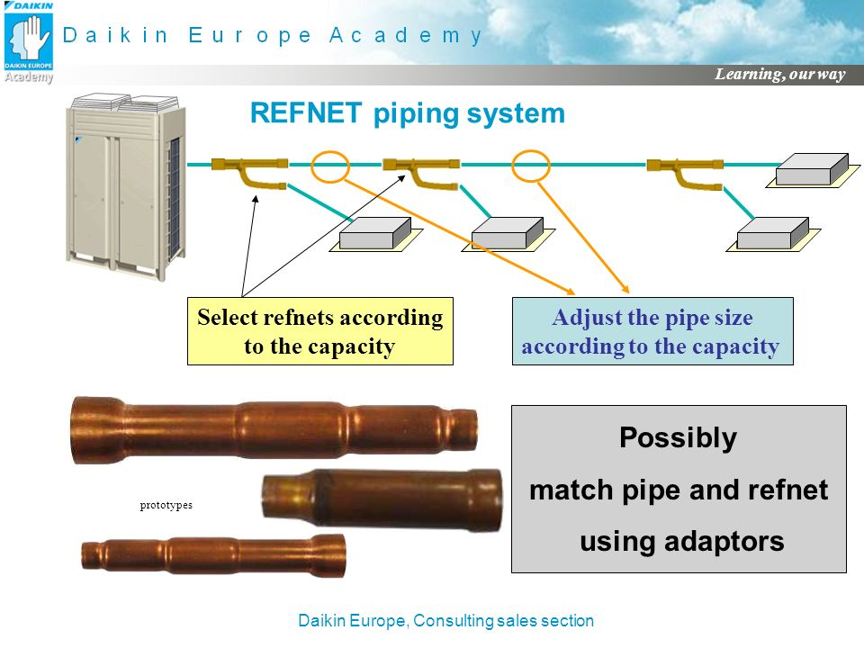 VRV III Product Selection Piping selection - ppt video ...