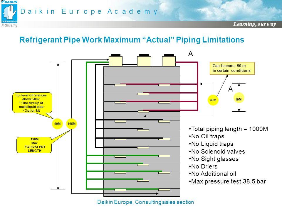 Daikin Piping Diagram Wiring Diagram
