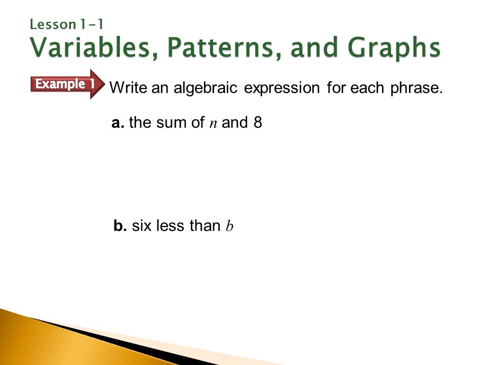 How to Write an Algebra Expression